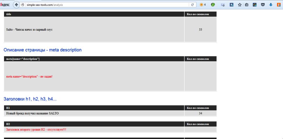 kak-obektivno-ocenit-kontent-sravnit-ego-s-drugimi-sajtami4
