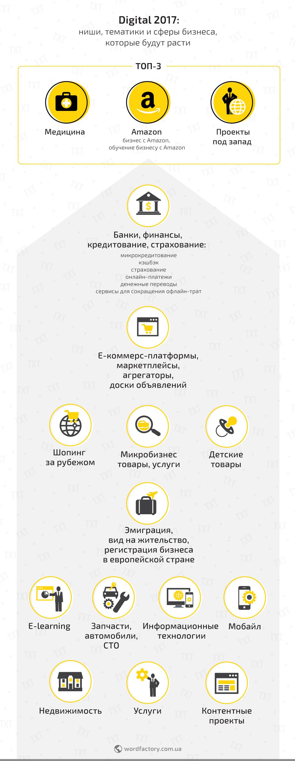 WF_infographic_30.12.2016 (2) (2) (1)
