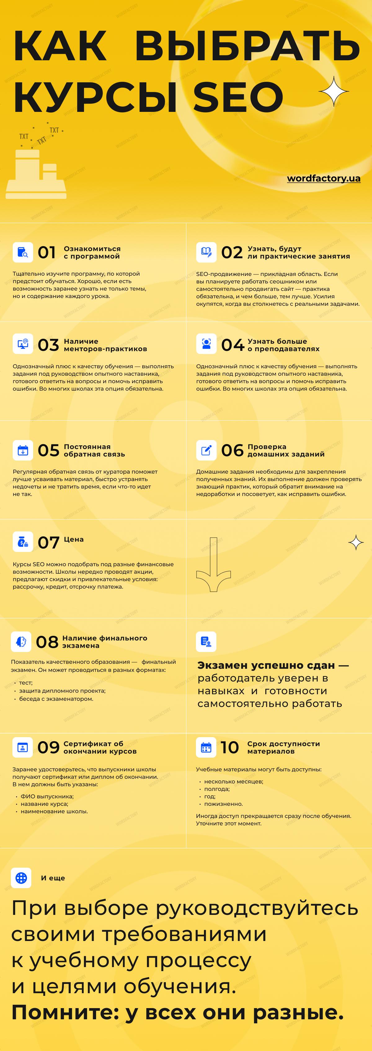 Критерии выбора SEO-курсов: инфографика